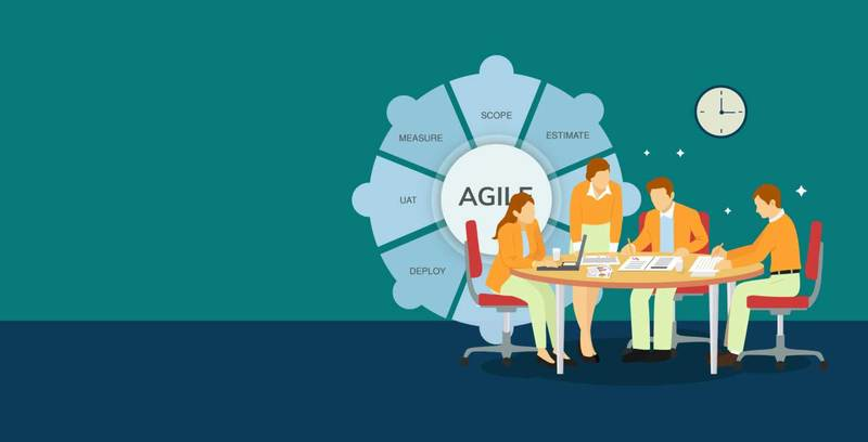 Application-Delivery-&-Managed-Services-Time-Bound-Agile-Team