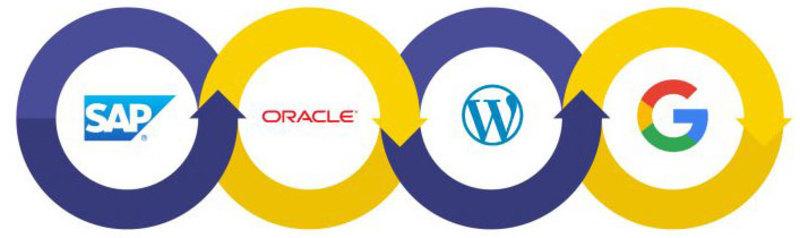 05. Integration BPM Software
