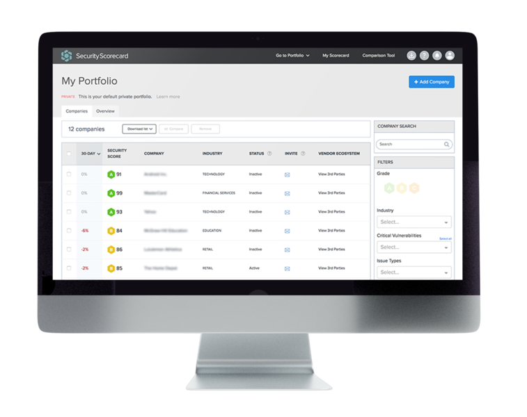 Security Scorecard gives company a translucent view into the security structure of your entire IT ecosystem.