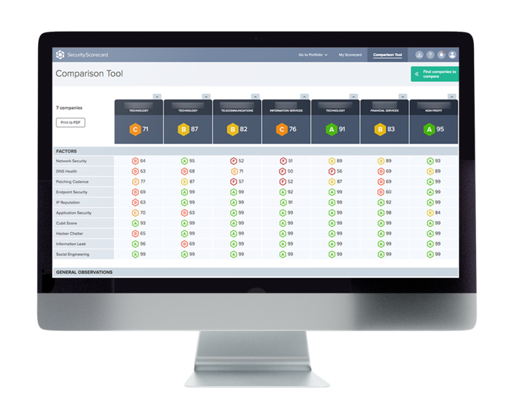 Custom Scorecard is a new feature which allows user to have instant access to more detailed cyber security risk data on specific parts of their business or their partner business.