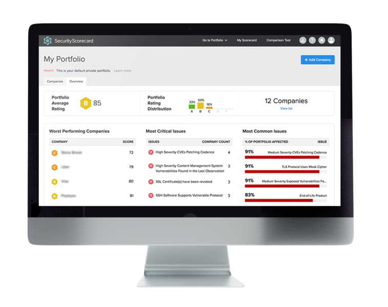 On the dashboard, Security Scorecard displays both overall security score which has been broken down into ten risk factors.